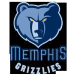División Suroeste NBA: Memphis Grizzlies