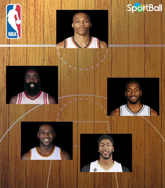 Premios individuales NBA: así sería el primer quinteto.