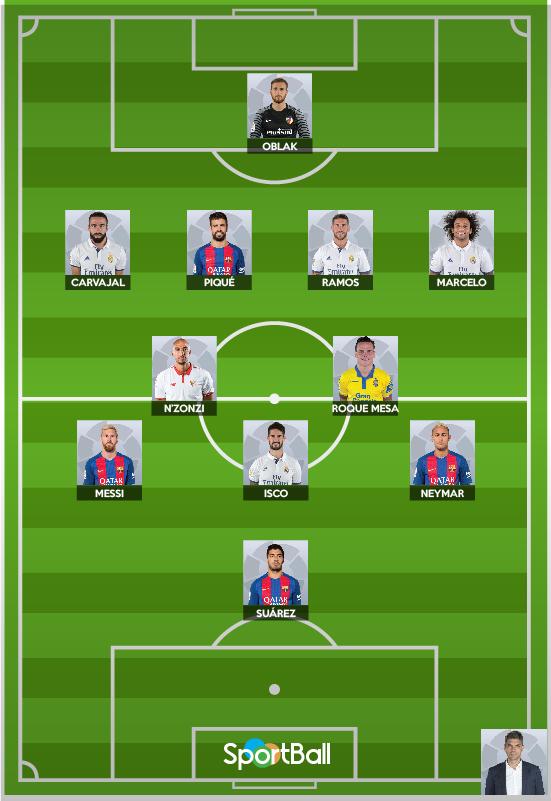 El 11 ideal La Liga 2016-17. Primer equipo.
