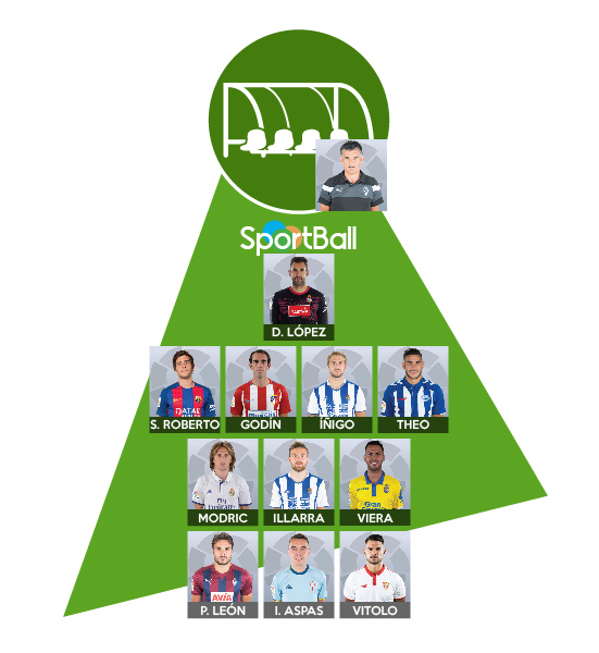 El 11 ideal La Liga 2016-17. Segundo equipo.