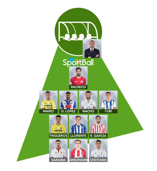 El 11 ideal La Liga 2016-17. Tercer equipo.