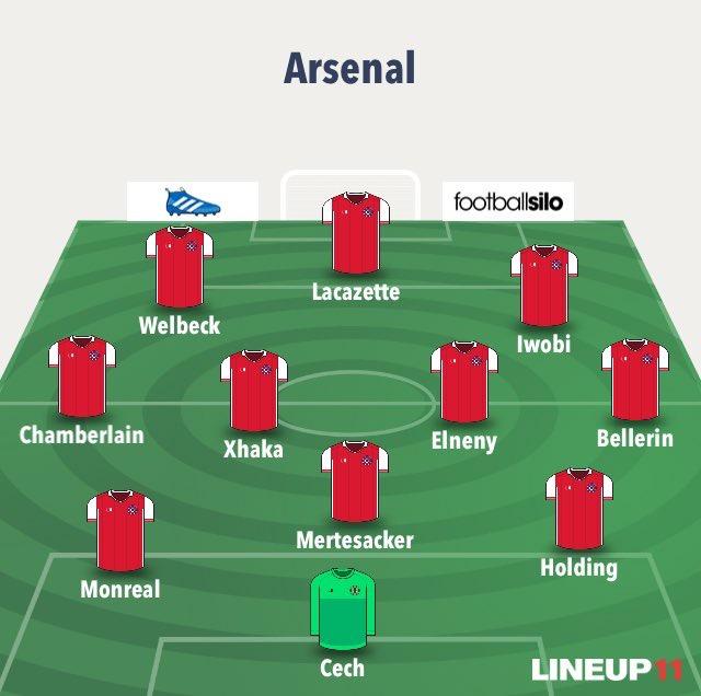 Arsenal Community Shield 2017. El 3-4-2-1 de Arsene Wenger vía Lineup