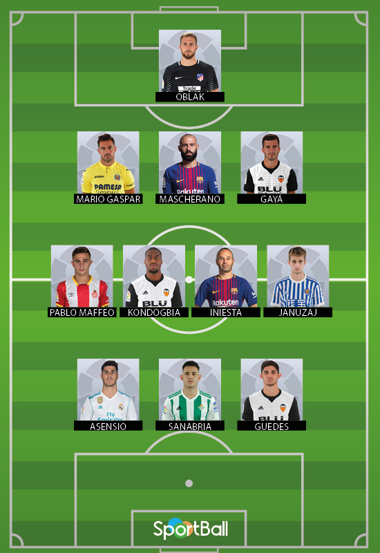 11 ideal La Liga jornada 9, temporada 2017-18. Elaboración propia.