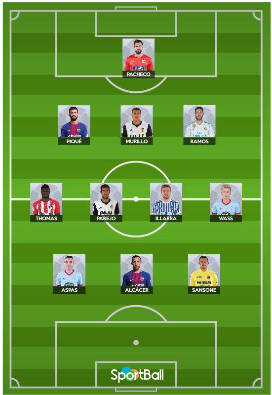 11 ideal La Liga jornada 11. Elaboración propia.
