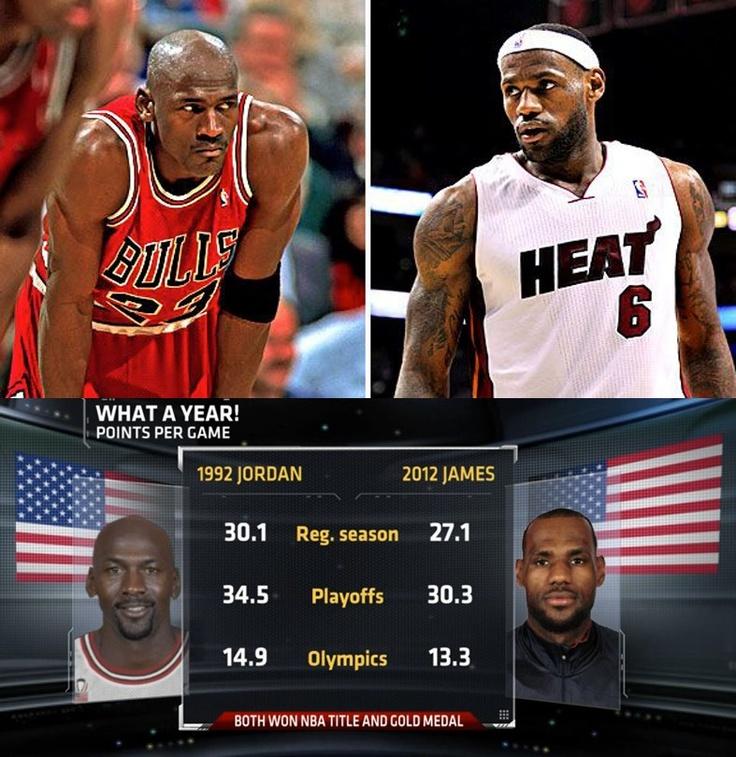 LeBron James vs Michael Jordan
