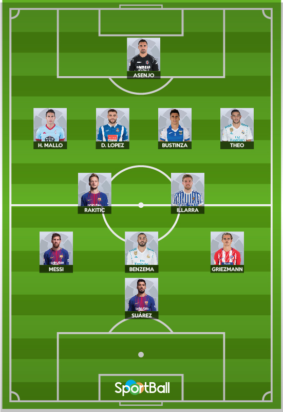11 ideal La Liga jornada 25. Elaboración propia.