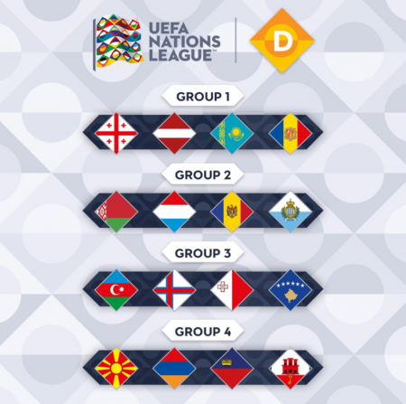 Liga D de la Liga de las Naciones de la UEFA
