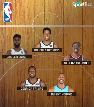 Así sería el equipo de los Atlanta Hawks si clasificamos a los jugadores NBA por estados.