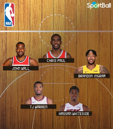 Así sería el equipo de los Charlotte Hornets si clasificamos a los jugadores NBA por estados.