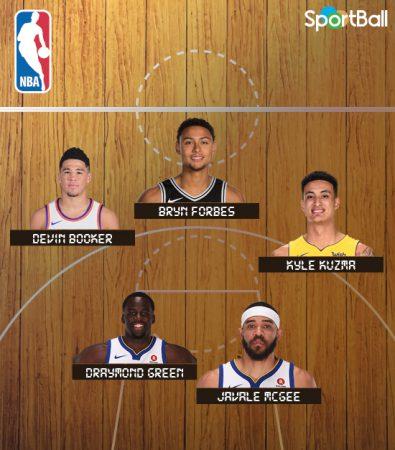 Así sería el equipo de los Detroit Pistons si clasificamos a los jugadores NBA por estados.