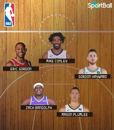 Así sería el equipo de los Indiana Pacers si clasificamos a los jugadores NBA por estados.