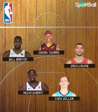 Así sería el equipo de los Washington Wizards si clasificamos a los jugadores NBA por estados.
