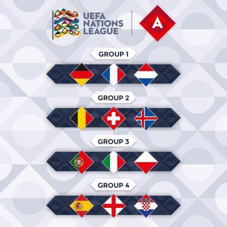 Liga A de la Liga de las Naciones de la UEFA