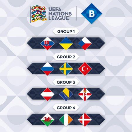 Liga B de la Liga de las Naciones de la UEFA