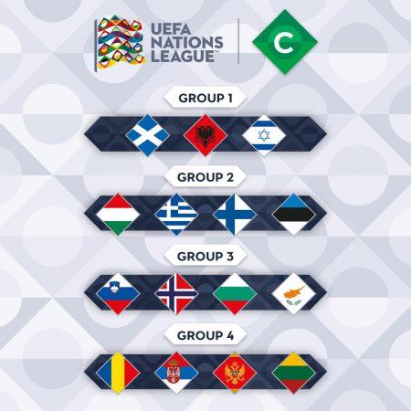 Liga C de la Liga de las Naciones de la UEFA