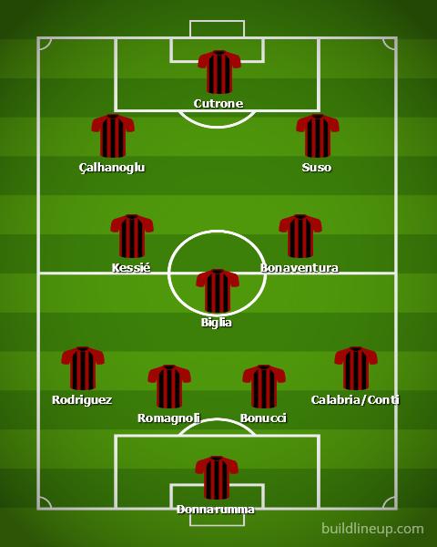 El once del Milan de Gattuso.