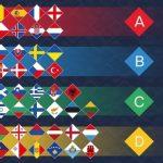 La inédita Liga de las Naciones