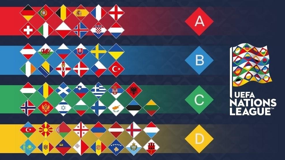 De esta manera se organizan los 55 equipos de la Liga de las Naciones de la UEFA.
