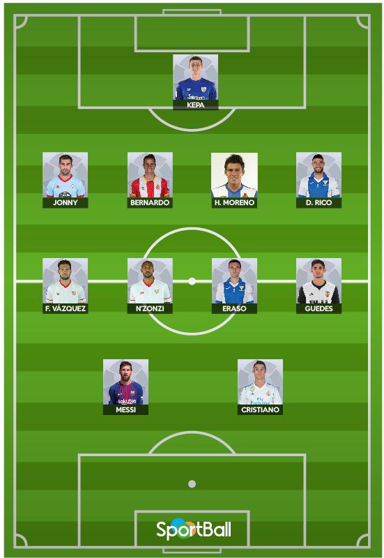 11 ideal La Liga jornada 27
