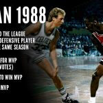 Hace treinta años, en la NBA…