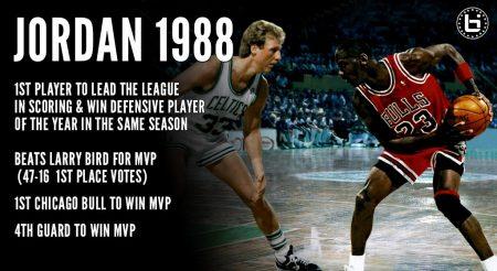 Los récord de Michael Jordan en la temporada 87/88 NBA.