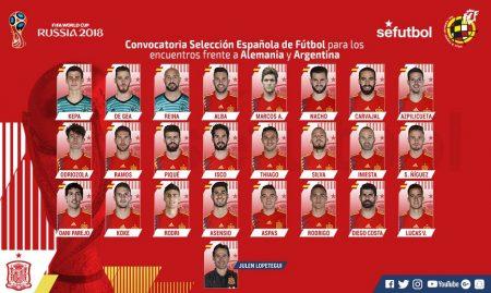 Convocatoria de España para enfrentar Alemania y Argentina en la que destaca la presencia de Marcos Alonso y Rodri.