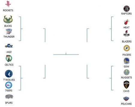 Cuadro hipotético de PlayOffs sin conferencias en la NBA