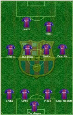 Esquema de Valverde 4-4-2 en Champions, con Dembélé como centrocampista por la derecha.