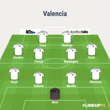 Marcelino siempre ha usado el sistema 4-4-2 en sus equipos. Valencia no es una excepción.