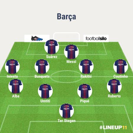 Valverde ha recuperado el sistema 4-4-2 en el Barça, centrado la posición de Messi.