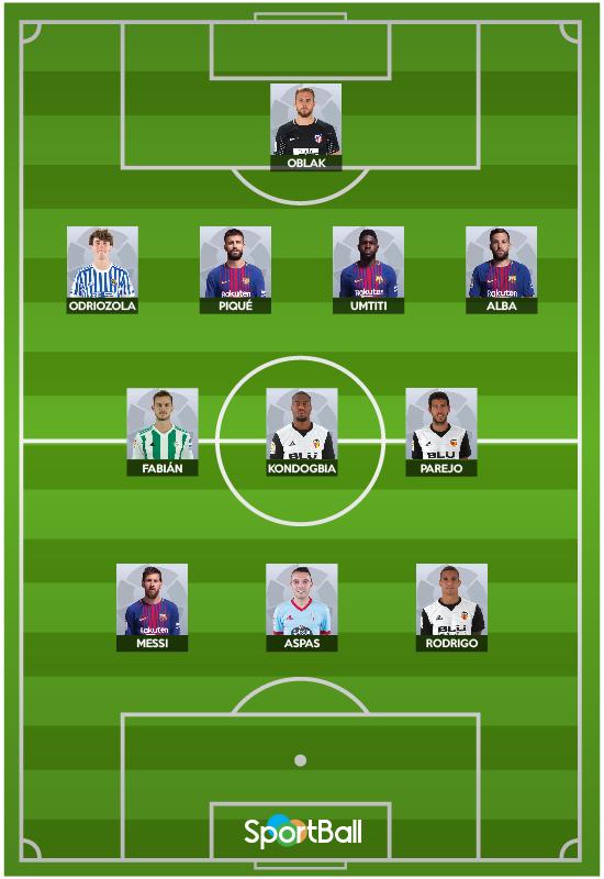 11 ideal LaLiga 2017-18 1º equipo