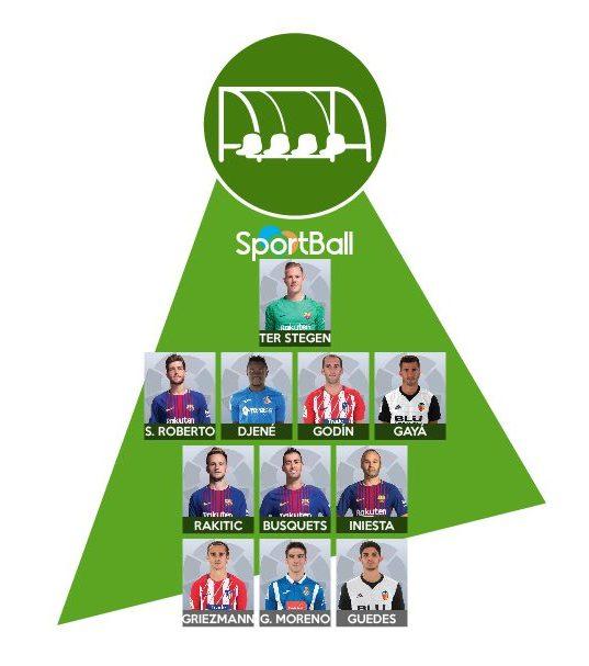 11 ideal LaLiga 2017-18 2º equipo