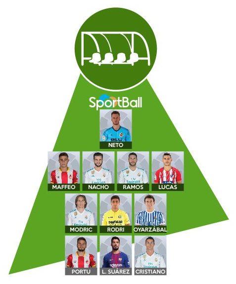 11 ideal LaLiga 2017-18. 3º equipo