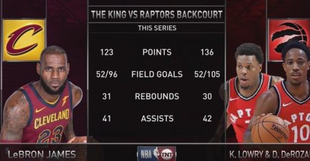 LeBron James vs Toronto Raptors