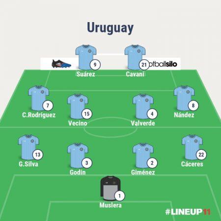 once tipo de Uruguay