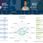 Análisis de la serie entre Celtics y Sixers: Tatum vs Simmons