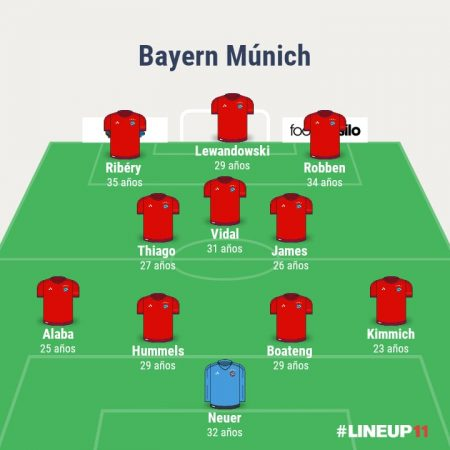Once tipo del Bayern