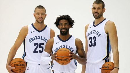 contratos máximos Memphis Grizzlies