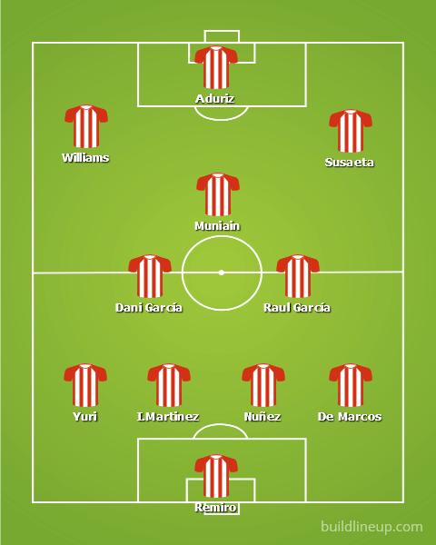 plantilla Athletic 2018-19: posible 11 titular