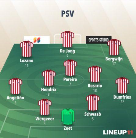 plantilla PSV Eindhoven 2018-19: 11 titular del PSV Eindhoven