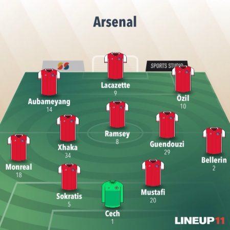 cómo juega el Arsenal de Emery: su 11 titular predilecto