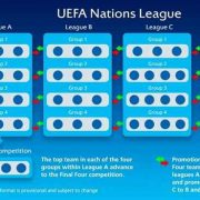 La Nations League y el calendario del fútbol