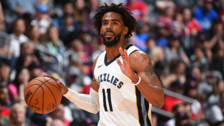Mike Conley Grizzlies 2018-19