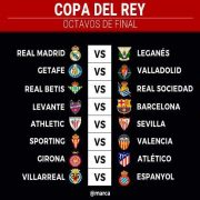 Análisis de los emparejamientos de octavos de final de Copa del Rey