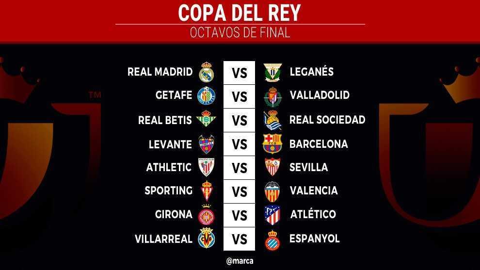 Octavos de final de la Copa del Rey 2018-19