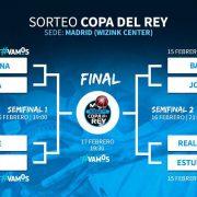 Análisis de la Copa del Rey de baloncesto 2018/19: ¿habrá sorpresas?