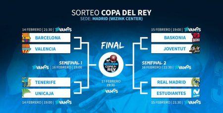 Cuadro Copa del Rey de baloncesto 2019
