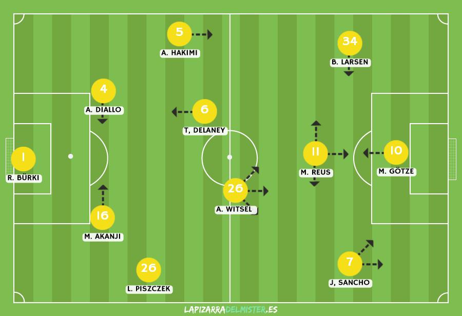 Alineación tipo del Borussia Dortmund 2018-19 de Favre.