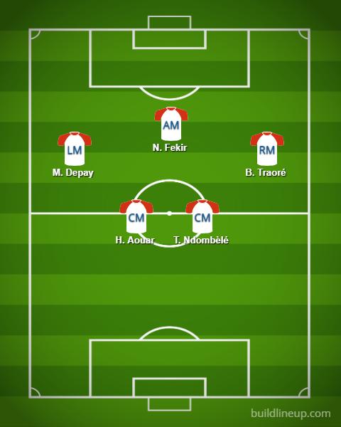 Alineación Olympique Lyon 2018-19