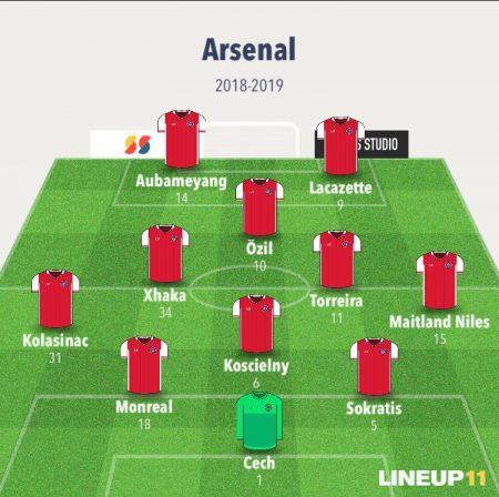 Alineación Arsenal 2018-19